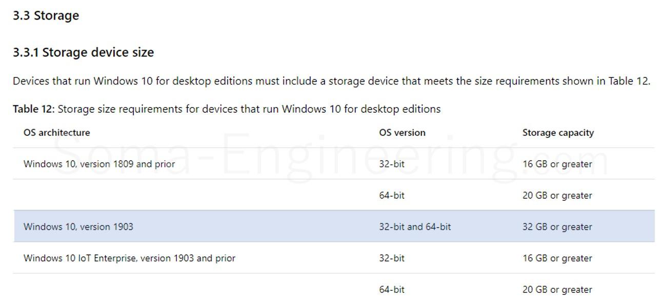 Windows10】May 2019 Update (1903) について | SEブログ